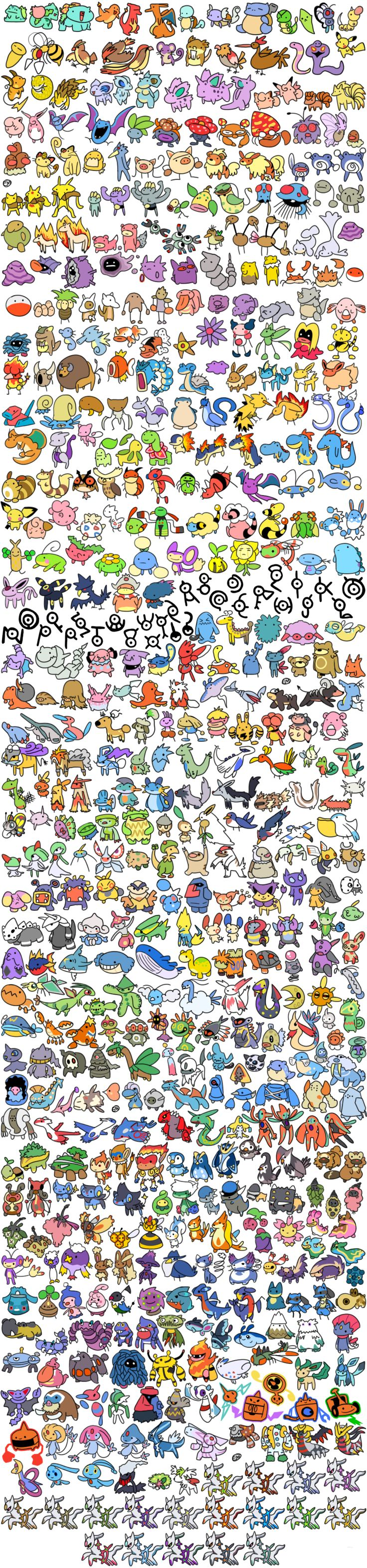ALL of the Pokémon Chibi, Generations 1-5, By OneEyedMe on DeviantART