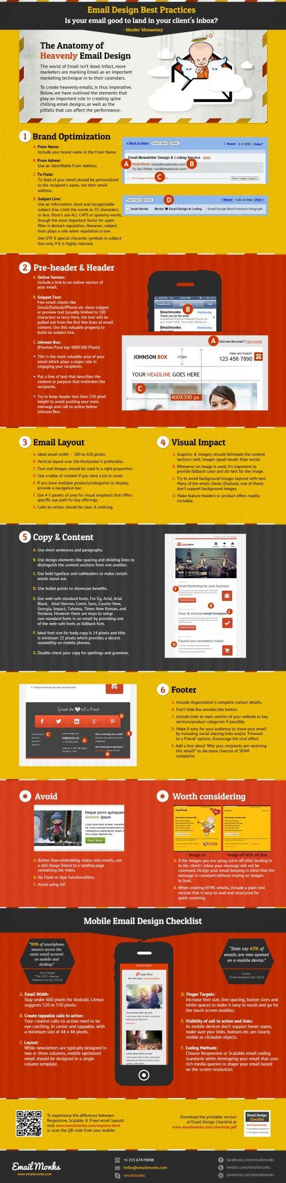 Los Mandamientos de correo electrónico y Newsletter Diseño;  una infografía interactiva y lista de verificación para la creación de mensajes de correo electrónico ejemplares.