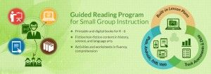 3 Common Core Reading Products That Are a SNAP!  | Common Core Aligned Resources for the classroom