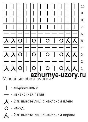 Волнистый ажурный узор схема 143