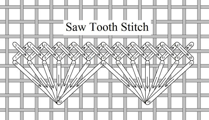 Needlelace - Stitch of the Month January1