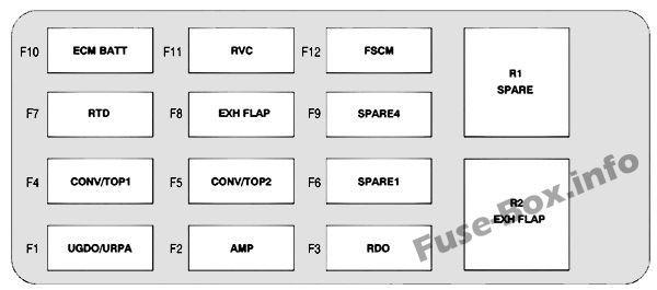 trunk fuse box diagram: chevrolet camaro (2012, 2013, 2014, 2015) |  chevrolet camaro 2010, chevrolet camaro, camaro  pinterest