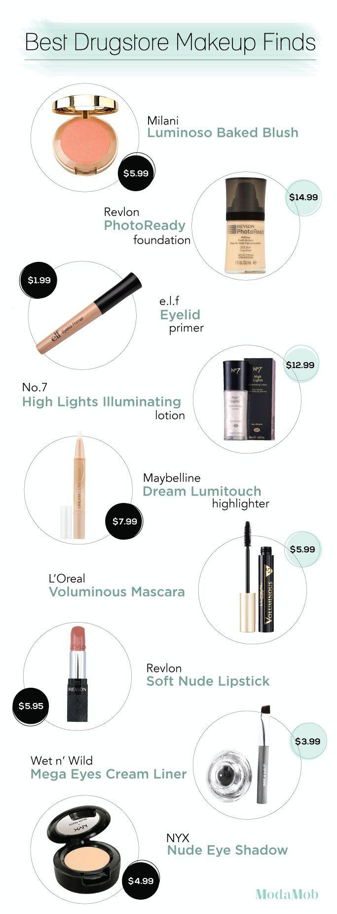 Best Drugstore Makeup Milani Luminoso Baked Blush
