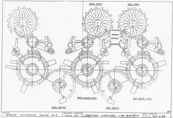 96 best images about mechanical things on pinterest