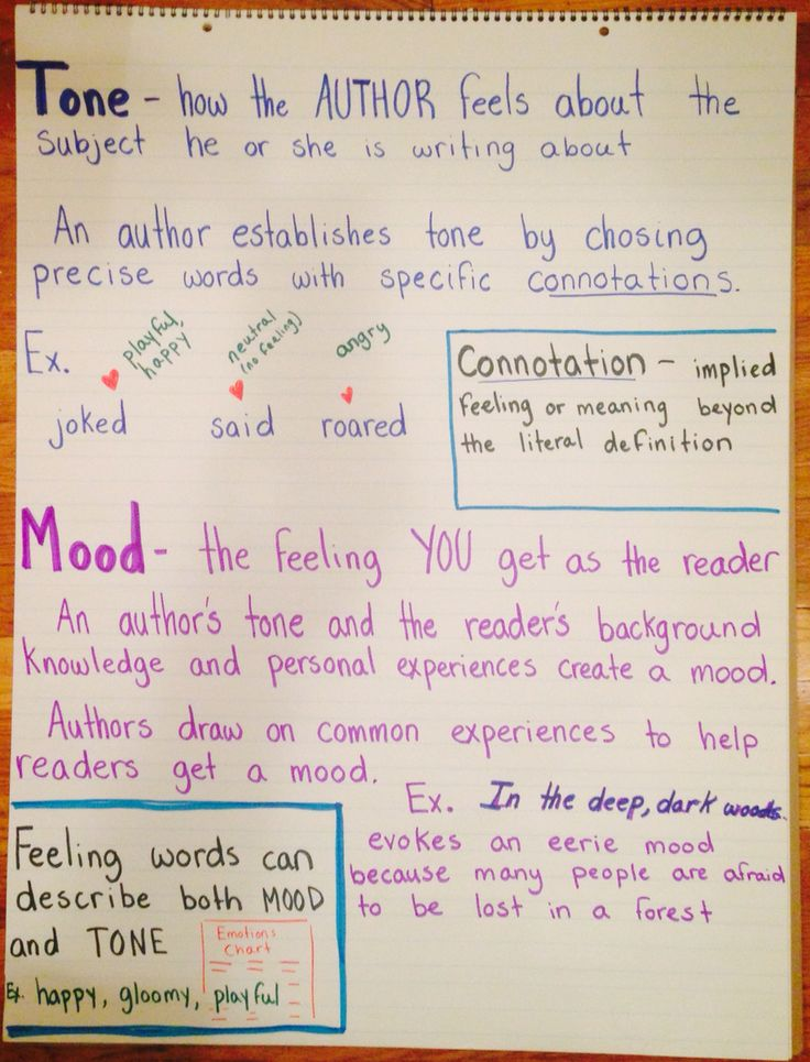 Anchor chart to explain the difference between mood and tone, as well as how word choice affects both