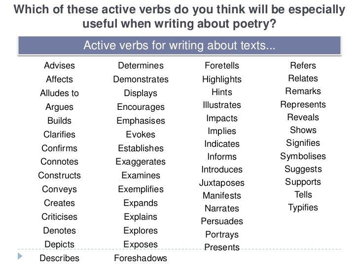 active verb cheat sheet - Google Search Writing Pinterest School - active verbs
