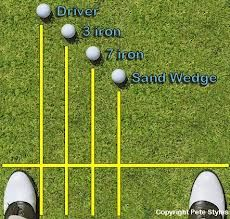 golf club foot position - Google Search More