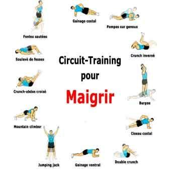 programme d'exercices en circuit-training pour maigrir