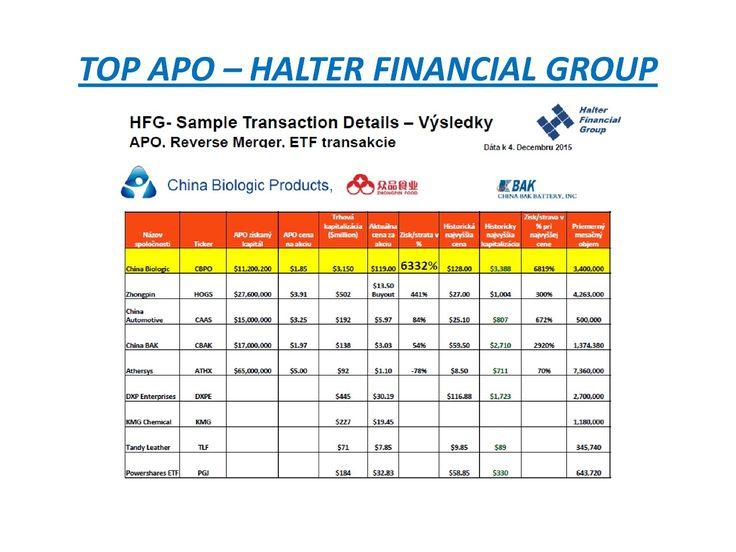 APO :: Finančné poradenstvo INAK