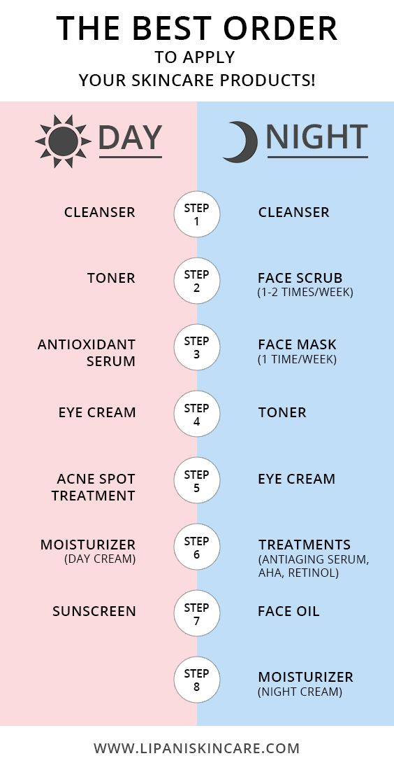 Apply your skincare products in the correct order so they can penetrate and absorb into your skin better!  Doing so will help you obtain optimal results! #CombinationSkinTips