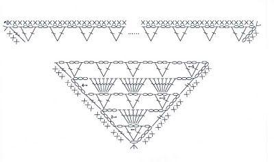 Handmade Anabelia: very simple shawl pattern