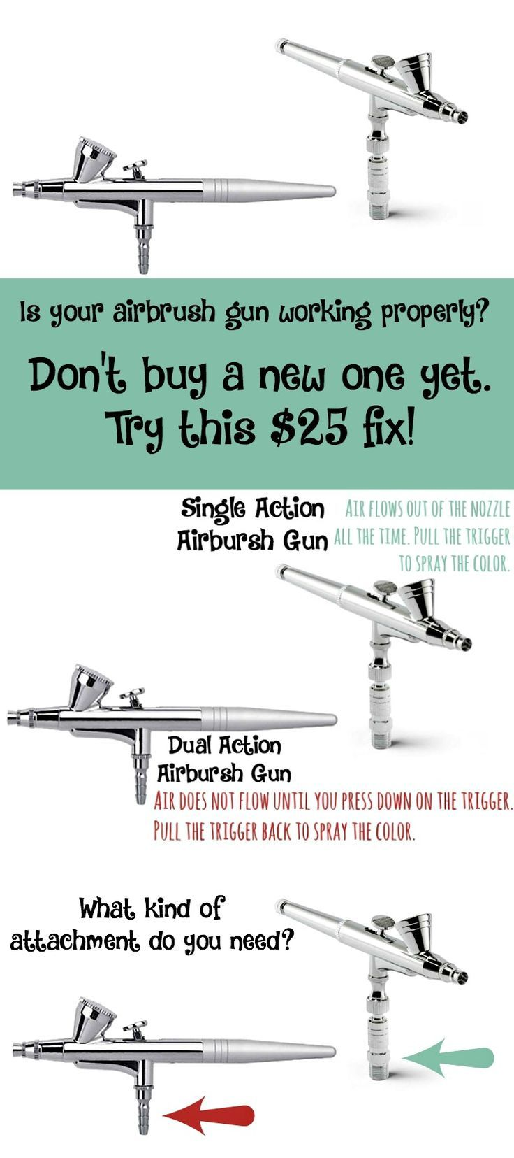 Don't buy a New Airbrush System-Try an Airbrush Gun Replacement | The Bearfoot Baker