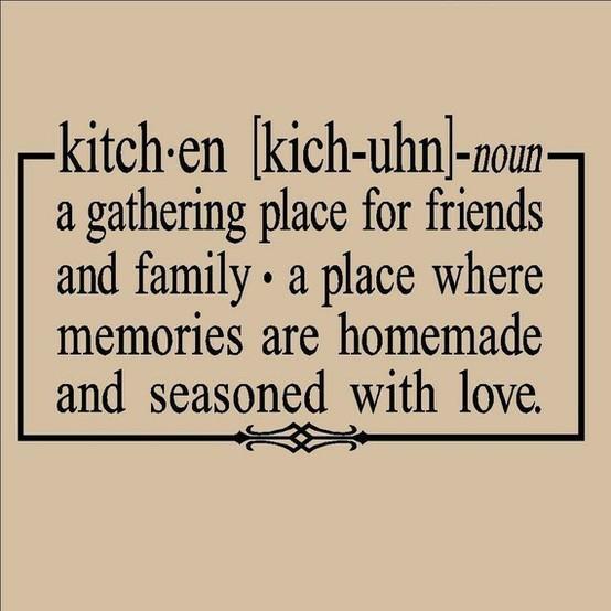 What is Kitchen?