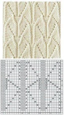 вязаные идеи вконтакте узоры вязания Knitting Lace Knitting и