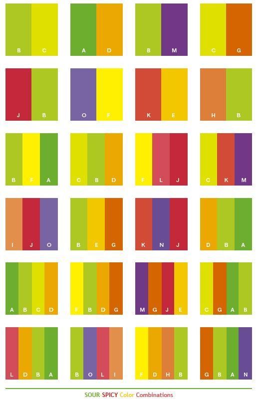 Afbeelding van http://www.creativecolorschemes.com/resources/free-color-schemes/images/sour-spicy-color-combinations.png.