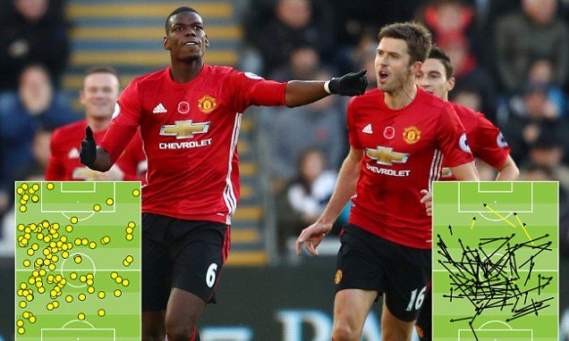 Man United's golden oldie Carrick is the key to unleashing Pogba -     Jose Mourinho  wishes Michael Carrick was 10 years younger but age matters not for those desperate to see him given a run in the Manchester United...