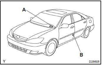 Pin by autorepairmanualdownload.com on Toyota Cars Manual
