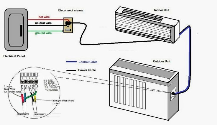 Electrical Wiring Diagrams For Air Conditioning Systems – Part Two for Carrier Split Ac Wiring