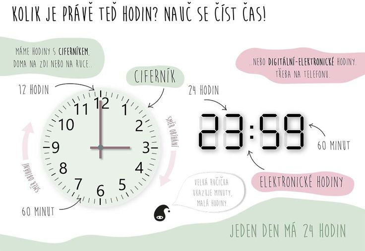 Clock - free printable by pipasik, time activity