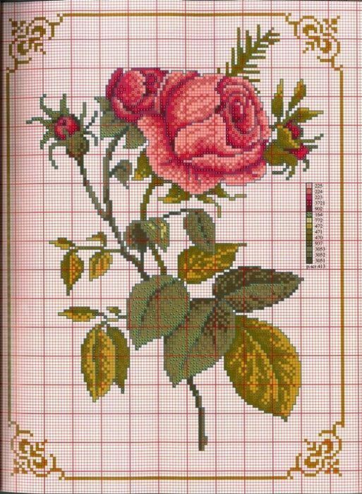 The thread - needle: Cross Stitch