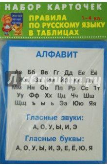 Правила по русскому языку. 1-4 класс. Комплект из 31 карточки обложка книги