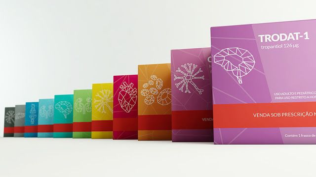 RPH Pharma on Packaging of the World - Creative Package Design Gallery