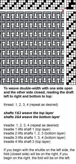 Draft 1 for Woolen Blanket (showing plain weave double-width structure)