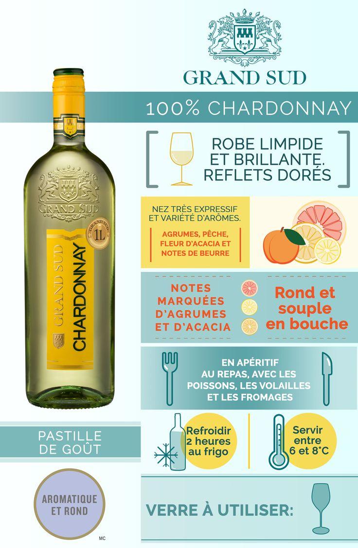 #vin #chardonnay #grandsud #infographie #cheers