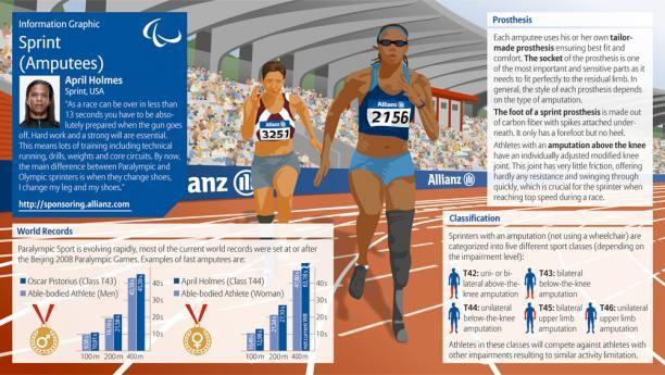 IPC Athletics - News, Events & Paralympic Athlete Bios