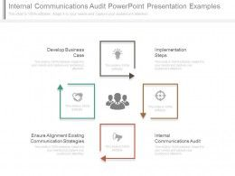 Internal Communications Audit Powerpoint Presentation Examples