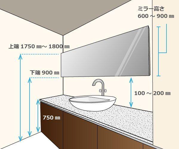 洗面所 鏡の高さはいかほどに プレーンvアップライトの場合 洗面所
