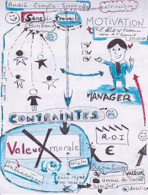 Sens du travail, bonheur et motivation une conférence d'André Comte-Sponville en 2011 (1/2)