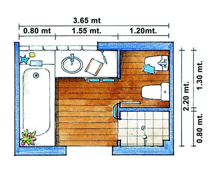 <span>En este caso, son tres compartimentos. Con o sin bañera, según el espacio disponible, conservan siempre tres zonas diferenciadas.</span></p>