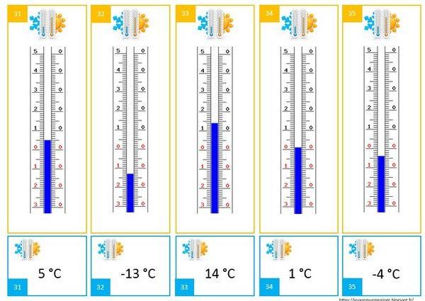 Voici un atelier auto correctif de lecture de données : les graduations d'un thermomètre. Dans le document, vous trouverez 35 thermomètr...
