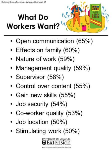 Equal opportunity/ADA institution What Do Workers Want? Open communication (65%) Effects on family (60%) Nature of work (59%) Management quality (59%)>