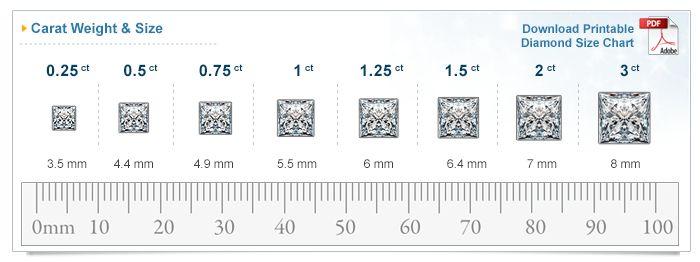 Carat Diamond Actual Size