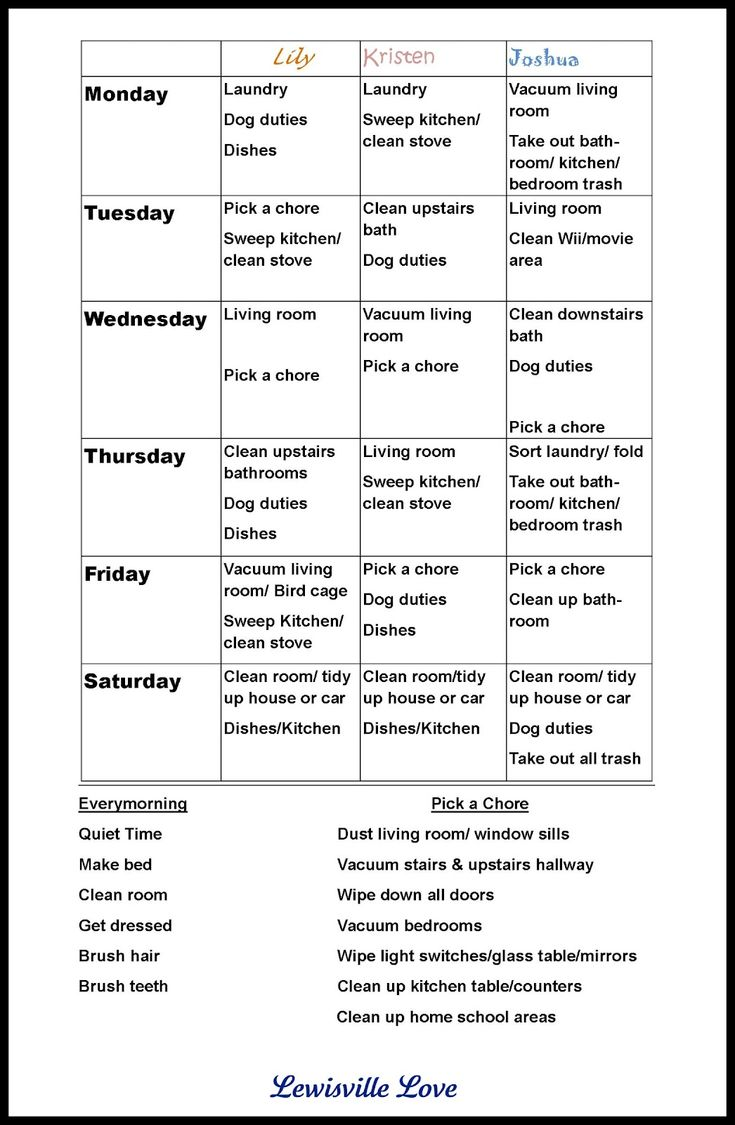 """chore charts for teens   By the way, they love the """"pick a chore"""" idea. LOVE. Their words, not ..."""