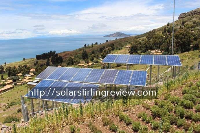 Uses Of Solar Power Solar Energy Facts Solar Solar Energy Panels
