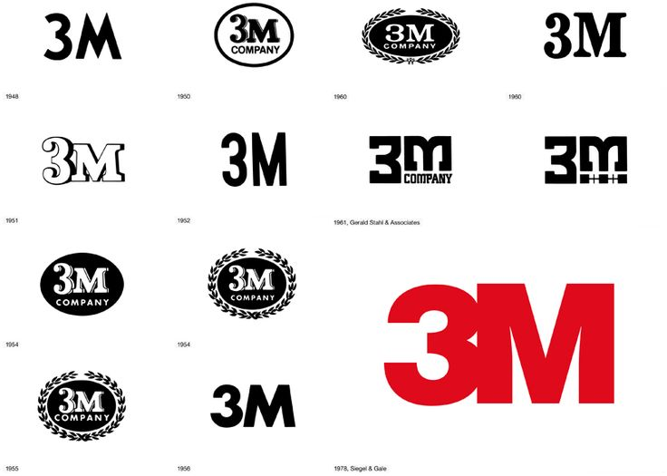 Best How Famous Logos Have Changed Over Time Images On - Altered famous logos appear as if theyre effected by the products they sell