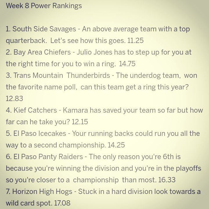 Week 8 Power Rankings The number at the end of the comments is a new stat I've been messing around with. Only gonna use it this week and will evaluate the results at the end of the year.  The lower the number the better. . .  #fantasyfootball #football #nfl #powerrankings #westtexasfantasy #mnf #espn #dallascowboys #philadelphiaeagles #newenglandpatriots #tombrady #elpaso #elpasotx #915 #westtexas