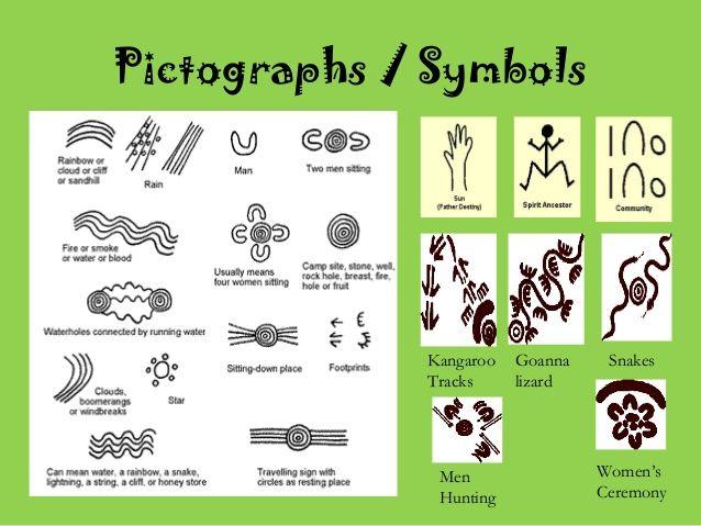 aboriginal art symbols - Google Search