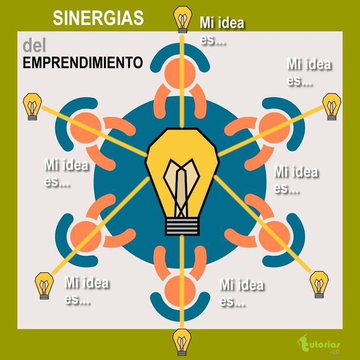Sinergias del emprendimiento.