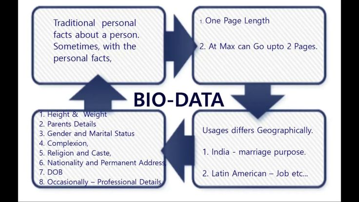 """Difference among Bio-Data, Resume and CV (Curriculum Vitae) - Many of us are confused in terms used like """"Bio-Data"""", CV and Resume. Even many HR professionals usages these terms wrongly. While came across at many incidents when it was wrongly used, therefore, we thought of creating a video to elaborate the major differences among these three. I am sure, this will help you all to understand the major difference among, Bio Data, Curriculum Vitae and Resume."""