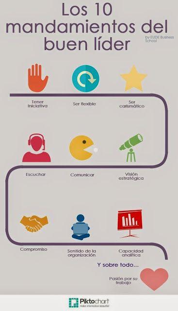 Los 10 mandamientos del buen líder.