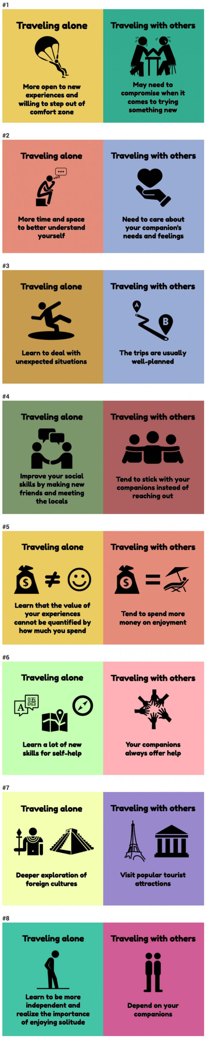8 Illustrations Explaining Why Traveling Alone Is An Irreplaceable Learning Experience - 9GAG