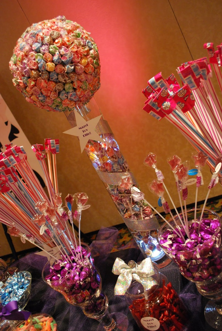 Google themes joker - Mitzvah Candy Theme Ideas Bat Mitzvah Candy Theme Google Search