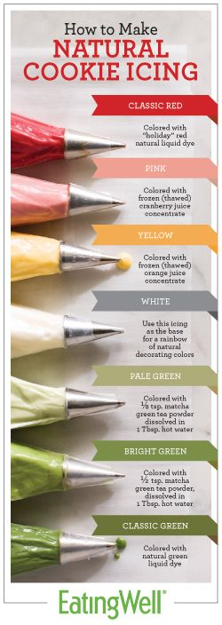 7 Natural Colors for Cookie Frosting #diy #cookies #holidays