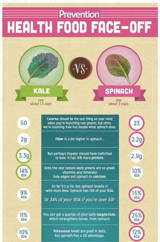 What's Healthier: Kale or Spinach?