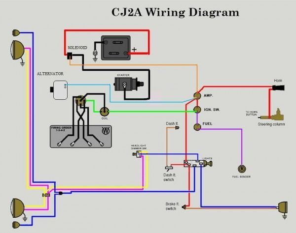 8n Ford Tractor Wiring Diagram 8n Ford Tractor Ford Tractors Diagram