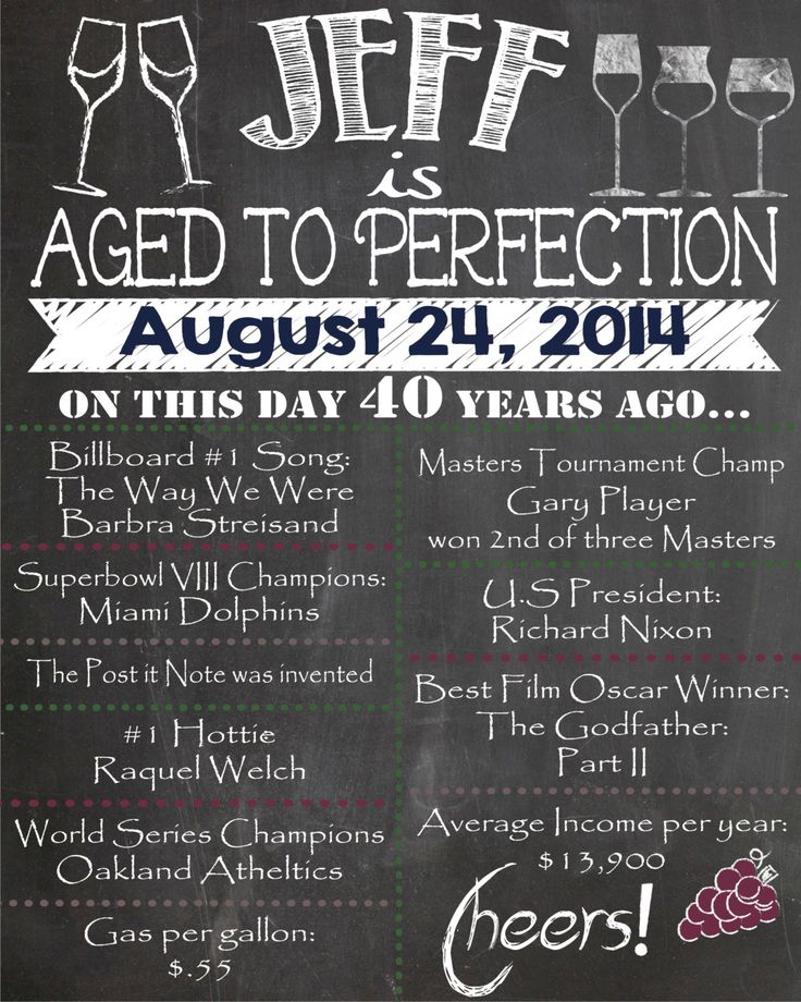 Custom Adult Birthday Chalkboard - Aged to Perfection - 40th Birthday - 50th - 60th - 70th - 80th- 90th - Wine - Whiskey - Cheese - Vineyard by MJNDoodles on Etsy